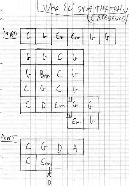 Fabuleux Déchiffrage de partition guitare éléctrique & basse WQ41